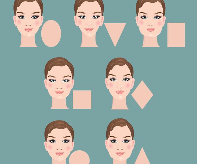 مدل عینک آفتابی متناسب با فرم صورت