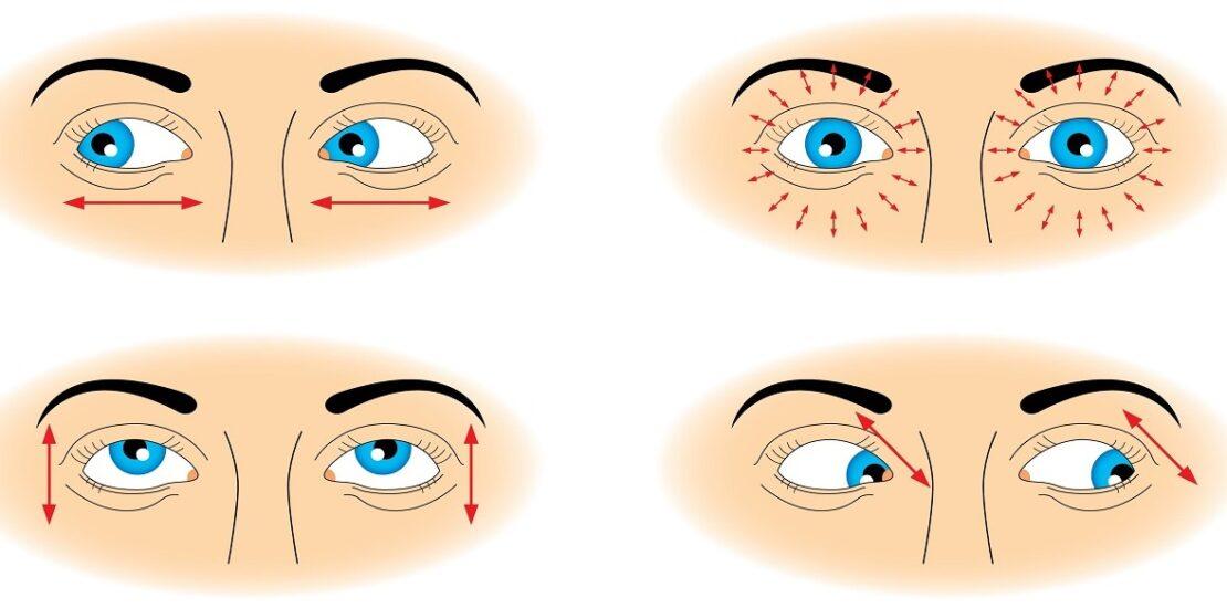 آیا ورزش دادن به چشم موجب تقویت بینایی میشود؟