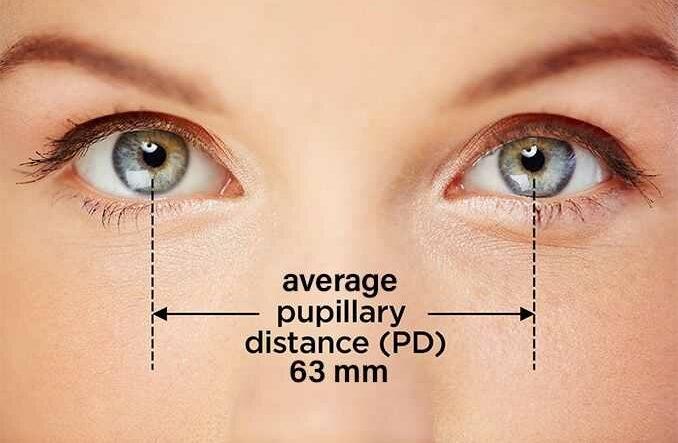فاصله بین دو مردمک چشم را چگونه اندازه بگیریم ؟