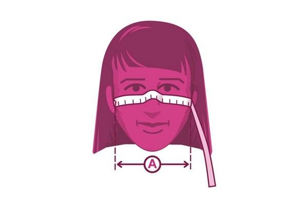 تشخیص فرم صورت